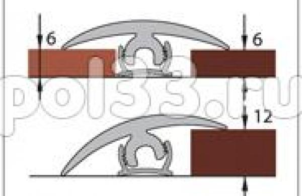 Плинтуса и пороги Ideal Порог гибкий универсальный Крепление порога гибкого универсального 1,5 м КПГу